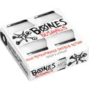 Bones Bushings White 96A Hard